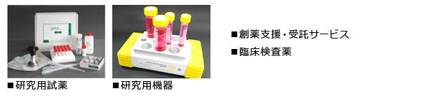 研究用試薬・機器、創薬支援・受託サービス、臨床検査薬