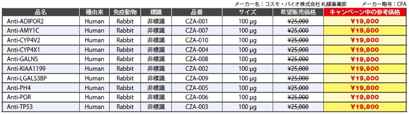 ポリクローナル抗体 CPAブランド カタログ品 100 μg