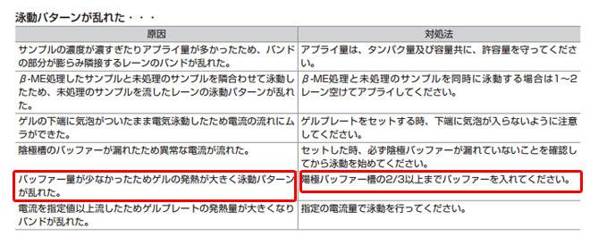 電気泳動マニュアル第2版 - 訂正箇所 : 10ページ、「6. トラブルシューティング, FAQ」