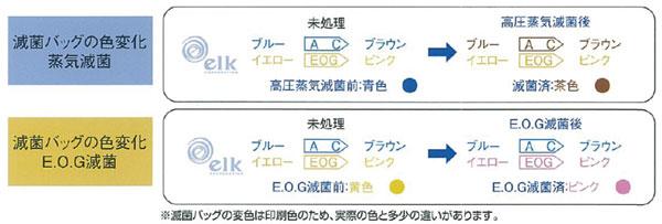 ELK_20130712_2.jpg