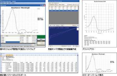マイクロリットル分光光度計 Pico100