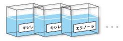 脱パラフィン(パラフィン切片のみ)