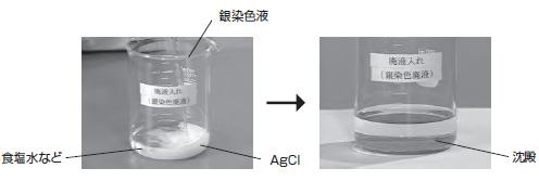 銀染色試薬の廃棄処理方法