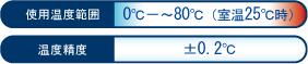ノンフロン冷却商品