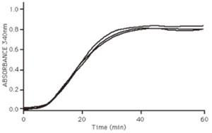 微小管の重合特性