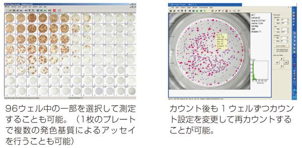 AID エリスポットリーダーシステム 解析例