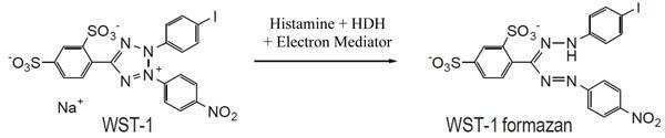ヒスタミン測定キットのアッセイ原理