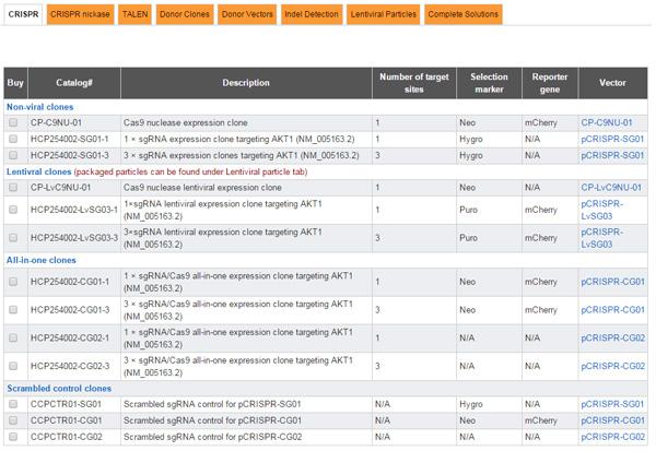 クローンの詳細情報で遺伝子名やアクセッション番号をご確認いただき、お見積をご依頼ください。