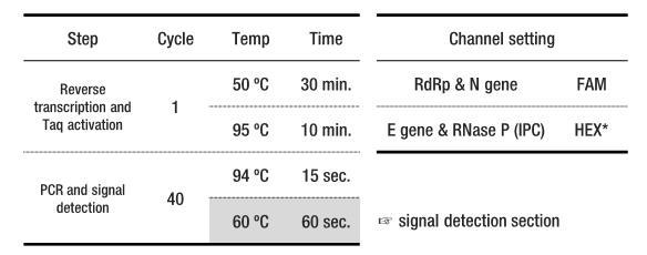 PCRの設定