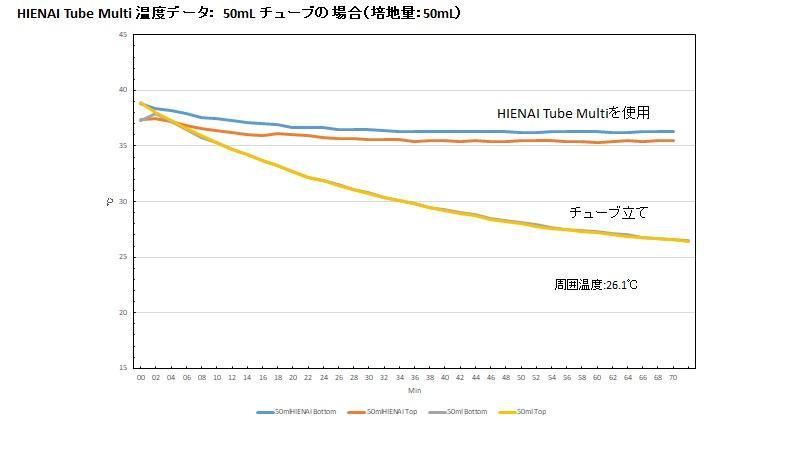 Multi_Data_2.jpg