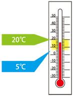 選べる温度帯