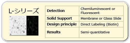 抗体アレイLシリーズ(発光または蛍光検出、膜またはガラススライド)