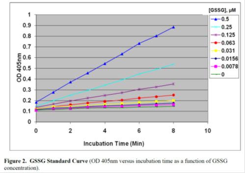 cellbiolabs-faq-product12_1.jpg