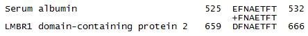 ターゲットが不明瞭なペプチド配列は絶対に使用してはなりません。