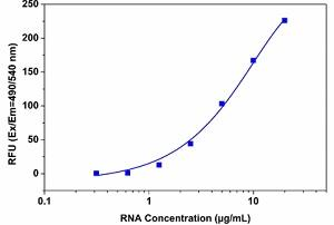 advances-in-nucleic-acid-detection-abd_03.jpg